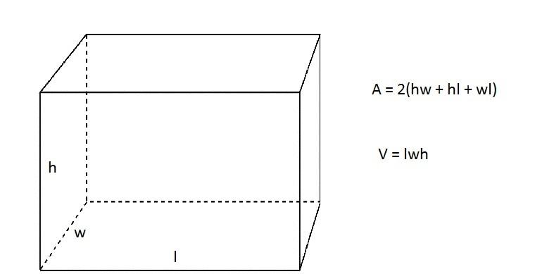 công thức thể tích hình hộp chữ nhật